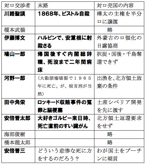 f:id:nakagawayatsuhiro:20160216205802p:plain
