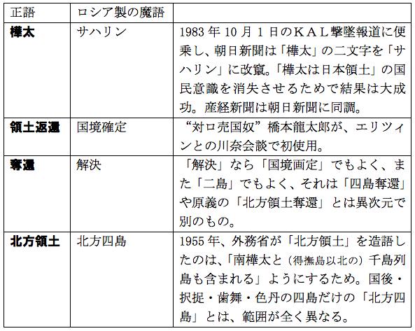 f:id:nakagawayatsuhiro:20160425171211p:plain