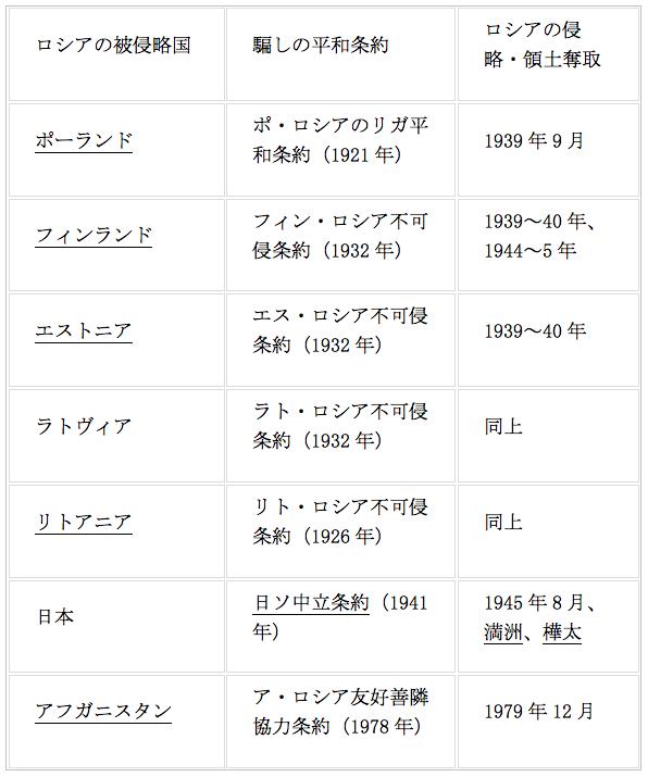 f:id:nakagawayatsuhiro:20160502084130p:plain