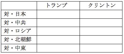 f:id:nakagawayatsuhiro:20160522120618p:plain