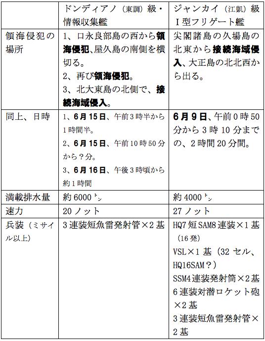 f:id:nakagawayatsuhiro:20160621153114p:plain