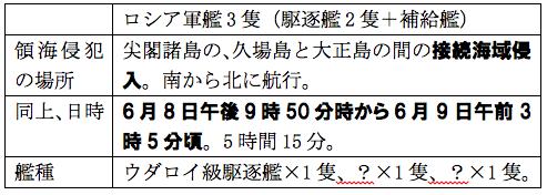 f:id:nakagawayatsuhiro:20160621153314p:plain