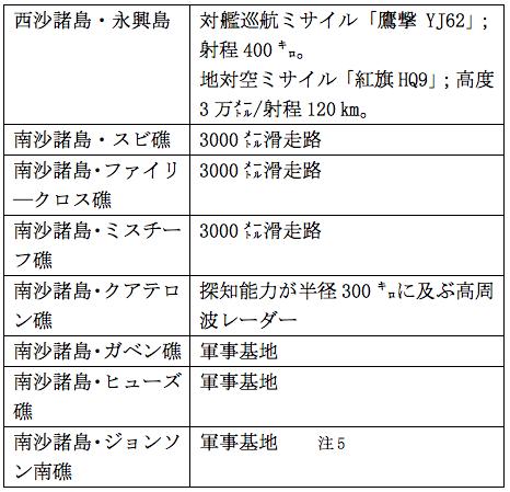f:id:nakagawayatsuhiro:20160621153432p:plain