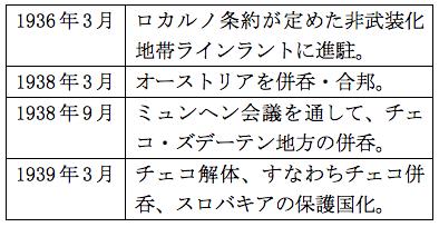 f:id:nakagawayatsuhiro:20160621153723p:plain