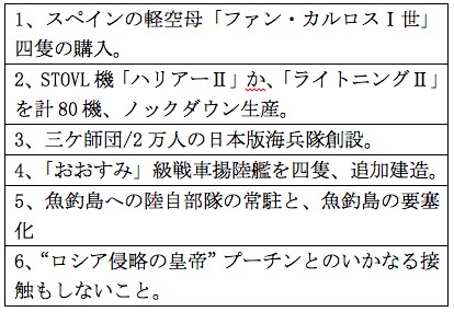 f:id:nakagawayatsuhiro:20160621154120p:plain