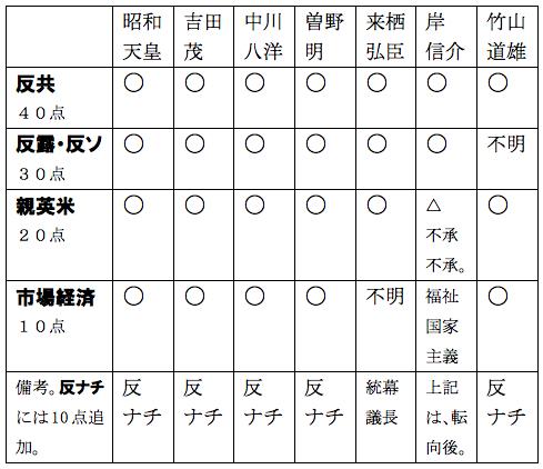 f:id:nakagawayatsuhiro:20160628174036p:plain