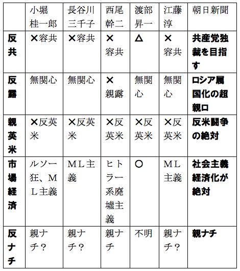 f:id:nakagawayatsuhiro:20160628174351p:plain