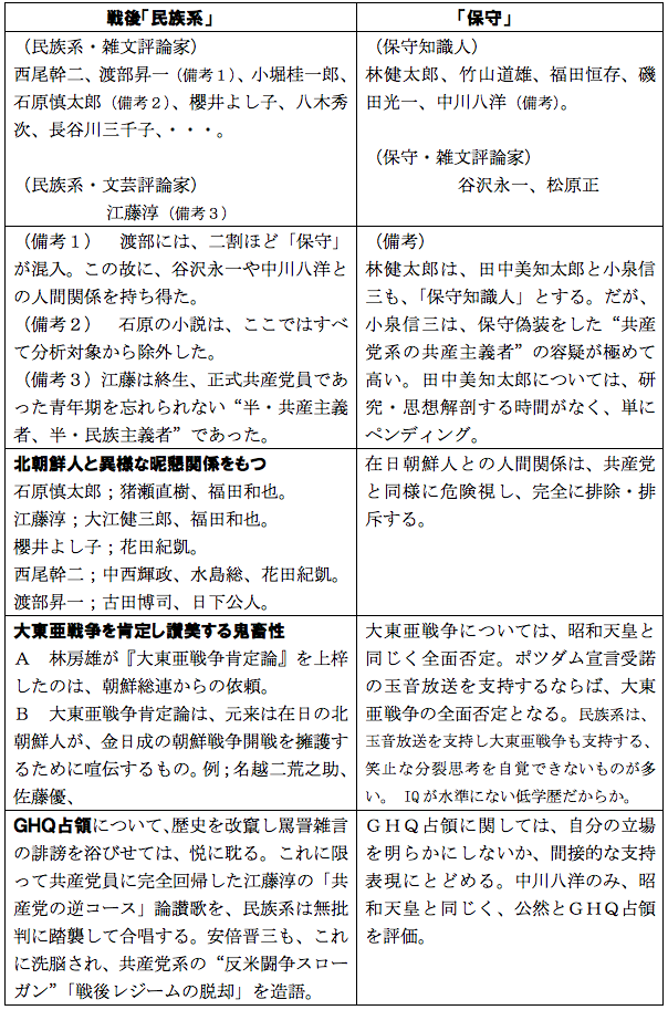 f:id:nakagawayatsuhiro:20160628175408p:plain