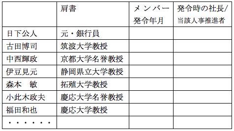 f:id:nakagawayatsuhiro:20160628175554p:plain