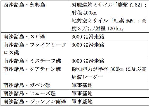f:id:nakagawayatsuhiro:20160805160023p:plain