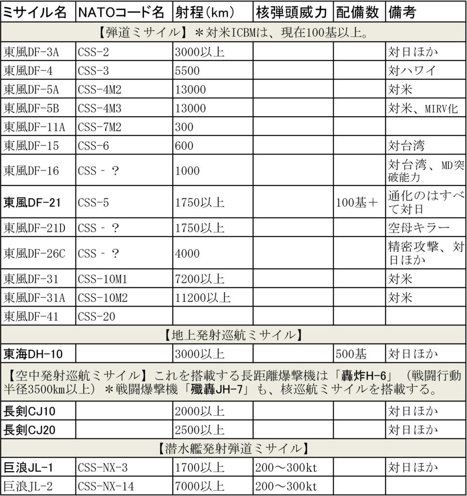 f:id:nakagawayatsuhiro:20160805165713j:plain