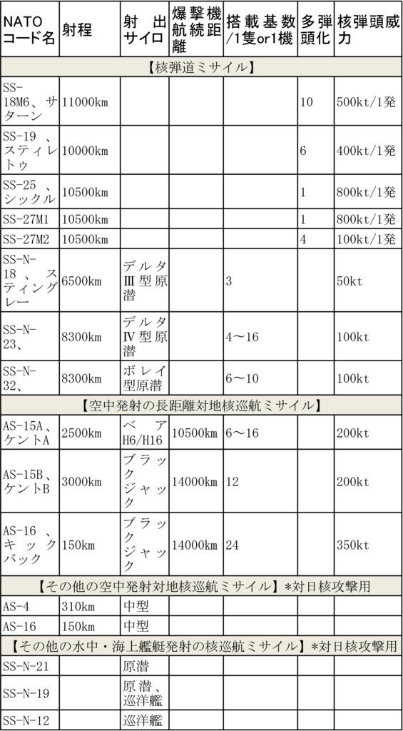 f:id:nakagawayatsuhiro:20160805174703j:plain