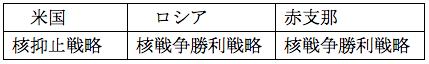 f:id:nakagawayatsuhiro:20160805174935p:plain