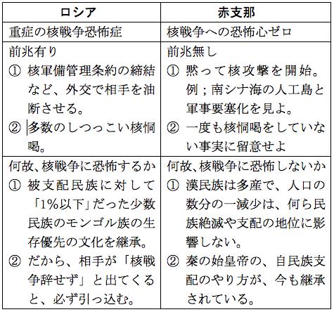 f:id:nakagawayatsuhiro:20160805181013p:plain
