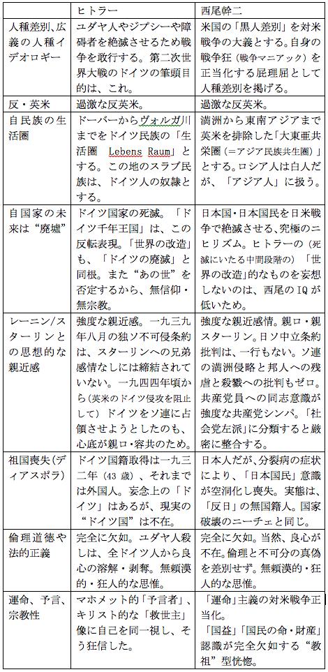 f:id:nakagawayatsuhiro:20160815182552p:plain