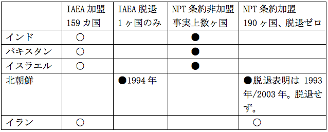 f:id:nakagawayatsuhiro:20160909123951p:plain