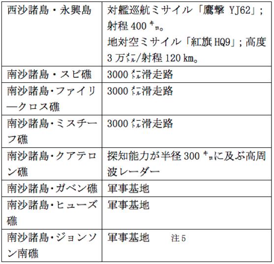 f:id:nakagawayatsuhiro:20160917122843p:plain