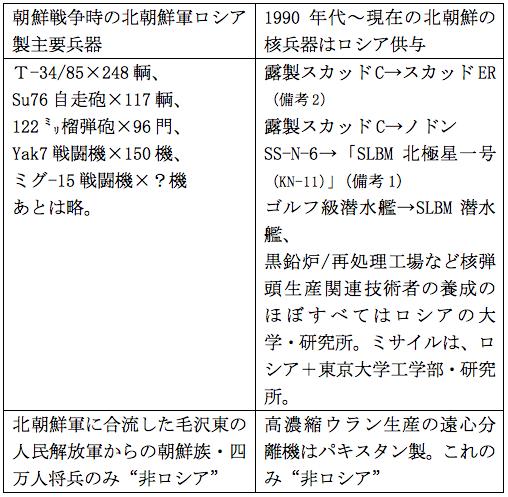 f:id:nakagawayatsuhiro:20160928100613p:plain