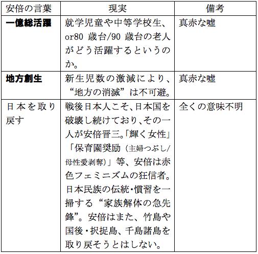 f:id:nakagawayatsuhiro:20161014113041p:plain