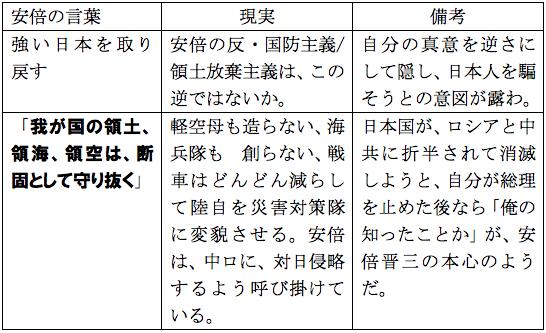 f:id:nakagawayatsuhiro:20161014113809p:plain