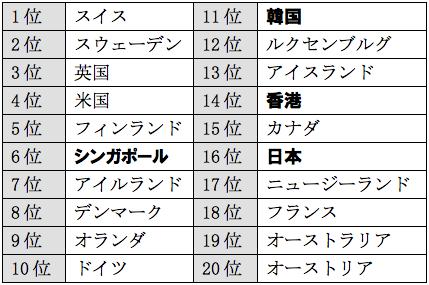 f:id:nakagawayatsuhiro:20161014115923p:plain