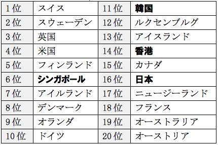 f:id:nakagawayatsuhiro:20161025082008p:plain