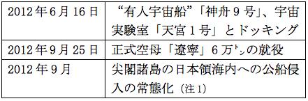f:id:nakagawayatsuhiro:20161025082112p:plain