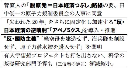 f:id:nakagawayatsuhiro:20161025082230p:plain