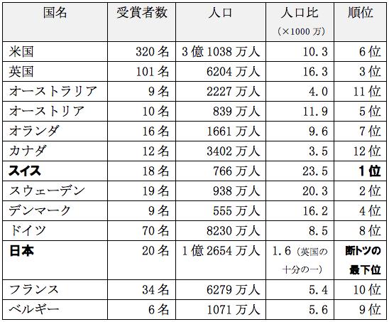 f:id:nakagawayatsuhiro:20161025083149p:plain