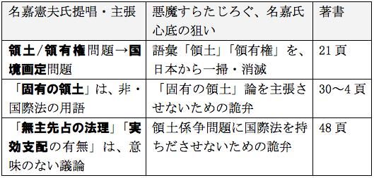 f:id:nakagawayatsuhiro:20161104112725p:plain