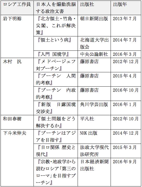 f:id:nakagawayatsuhiro:20161112071154p:plain