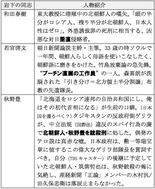 f:id:nakagawayatsuhiro:20161112071235p:plain