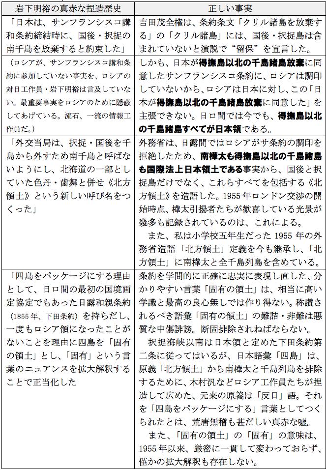 f:id:nakagawayatsuhiro:20161112073723p:plain