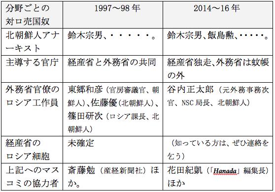 f:id:nakagawayatsuhiro:20161130001808p:plain