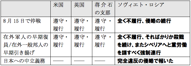 f:id:nakagawayatsuhiro:20161212142605p:plain