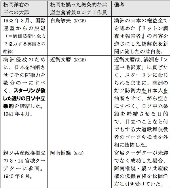 f:id:nakagawayatsuhiro:20161212142756p:plain