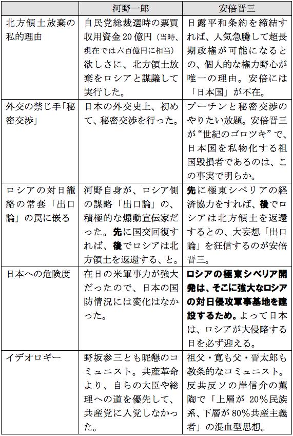 f:id:nakagawayatsuhiro:20161214210852p:plain