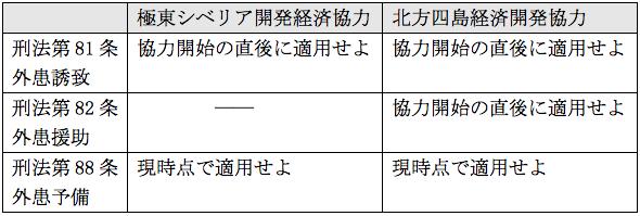 f:id:nakagawayatsuhiro:20161223070715p:plain