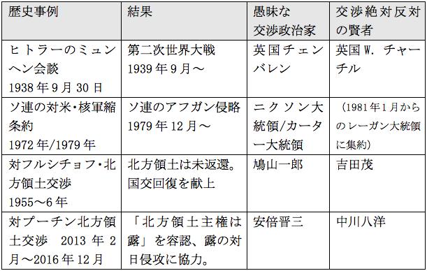f:id:nakagawayatsuhiro:20161227134514p:plain