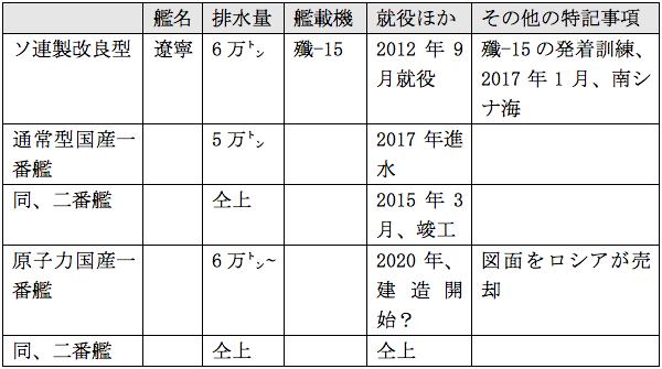 f:id:nakagawayatsuhiro:20170119225147p:plain