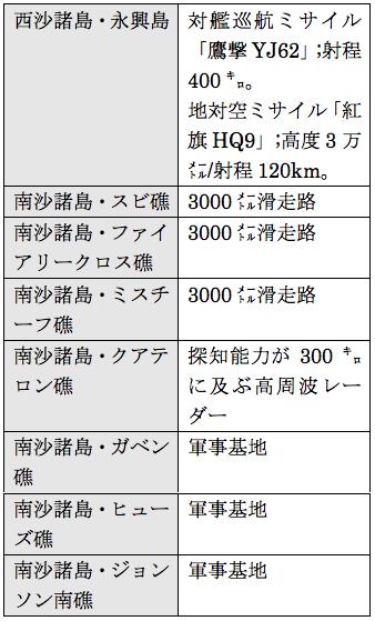 f:id:nakagawayatsuhiro:20170120143713p:plain