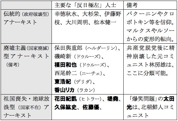 f:id:nakagawayatsuhiro:20170130171444p:plain