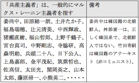 f:id:nakagawayatsuhiro:20170201085335p:plain