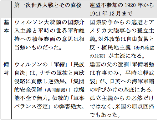 f:id:nakagawayatsuhiro:20170206213528p:plain