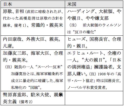 f:id:nakagawayatsuhiro:20170207002106p:plain
