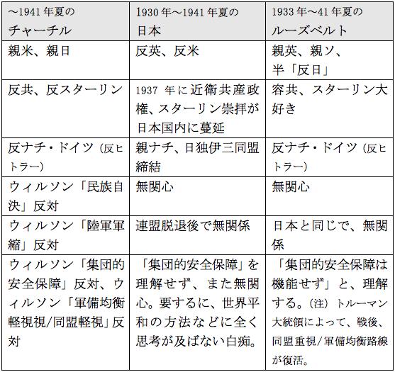 f:id:nakagawayatsuhiro:20170207002510p:plain
