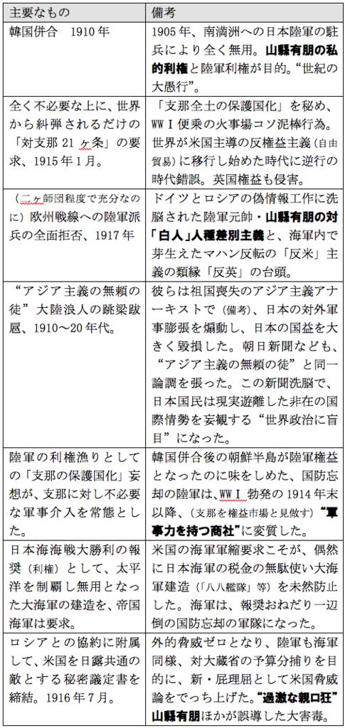 f:id:nakagawayatsuhiro:20170207065754p:plain
