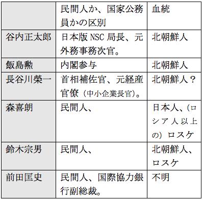 f:id:nakagawayatsuhiro:20170228144100p:plain