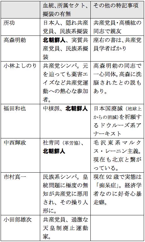 f:id:nakagawayatsuhiro:20170317145644p:plain