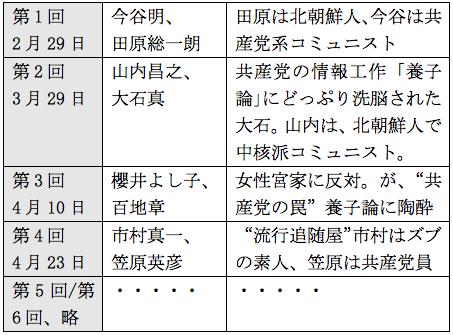 f:id:nakagawayatsuhiro:20170328201100p:plain